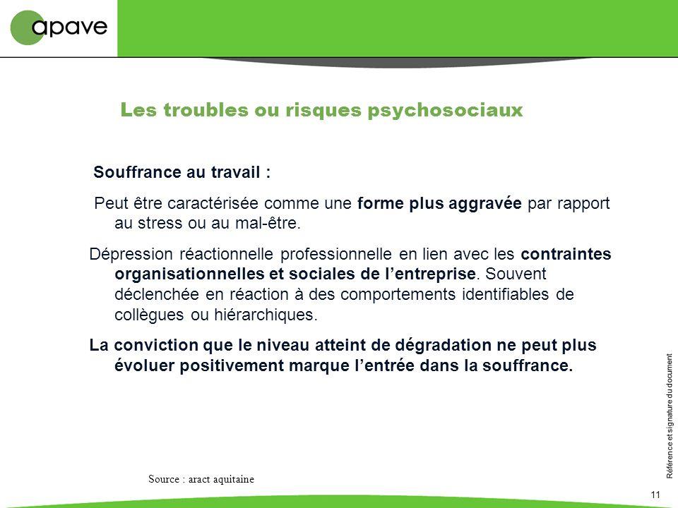 Les troubles ou risques psychosociaux