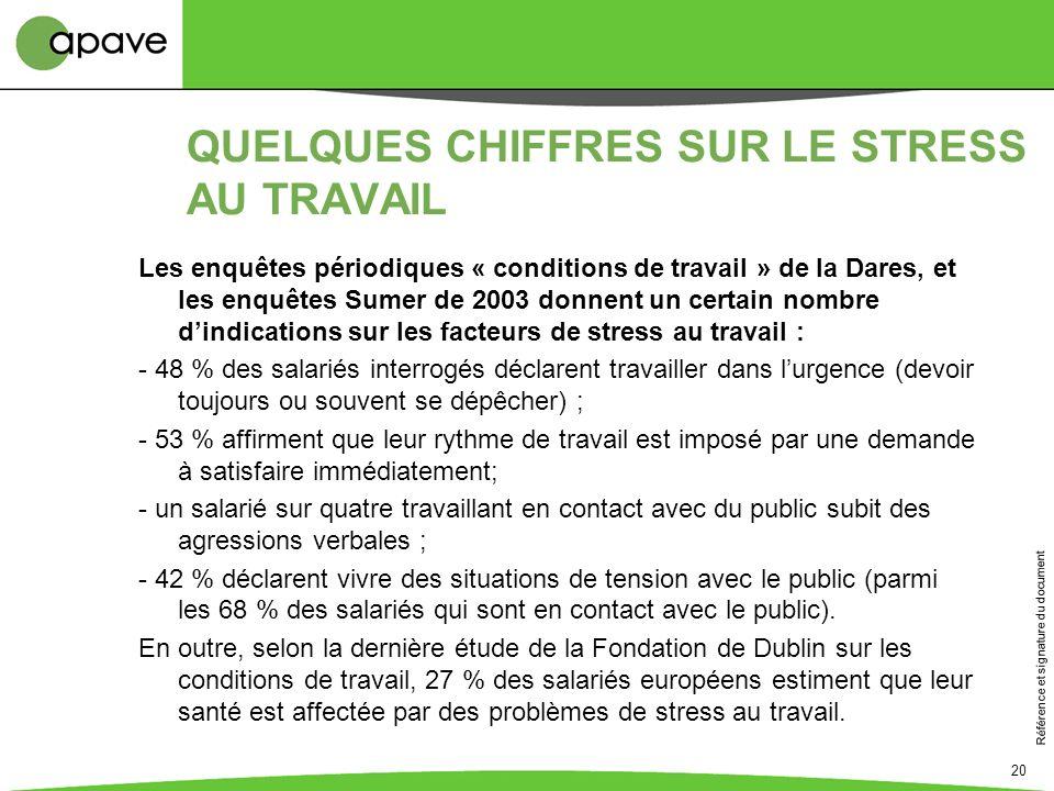 QUELQUES CHIFFRES SUR LE STRESS AU TRAVAIL