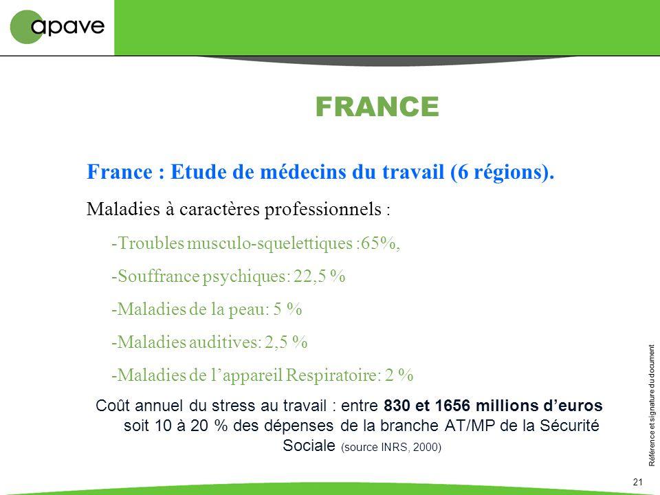 FRANCE France : Etude de médecins du travail (6 régions).