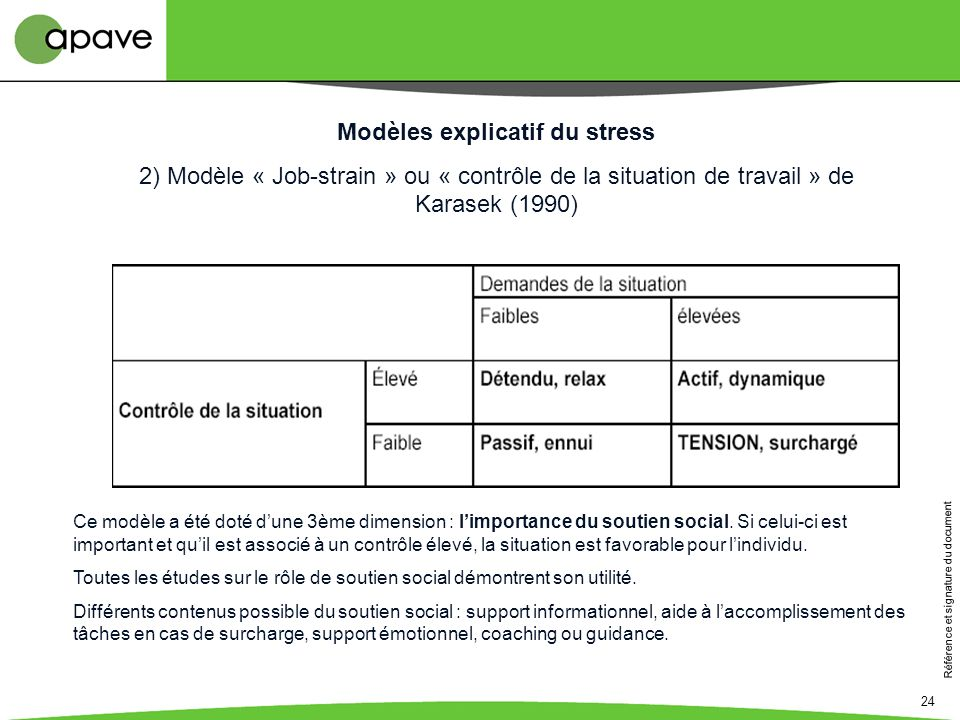 Modèles explicatif du stress