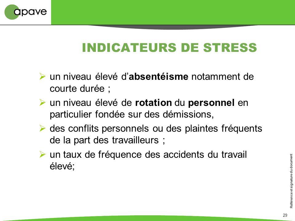 INDICATEURS DE STRESS un niveau élevé d'absentéisme notamment de courte durée ;