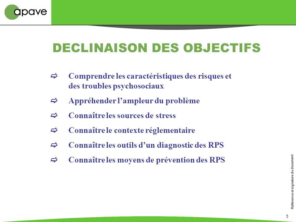 DECLINAISON DES OBJECTIFS