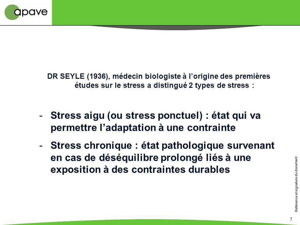 DR SEYLE (1936), médecin biologiste à l'origine des premières études sur le stress a distingué 2 types de stress :