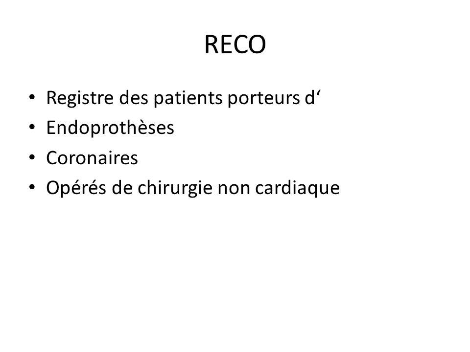 RECO Registre des patients porteurs d' Endoprothèses Coronaires