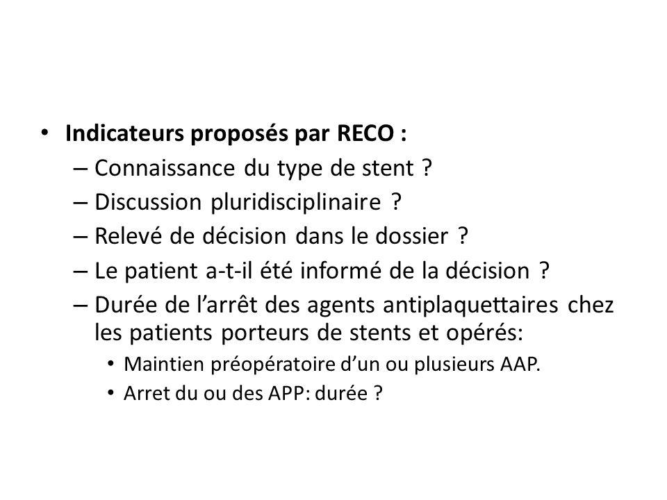 Indicateurs proposés par RECO : Connaissance du type de stent