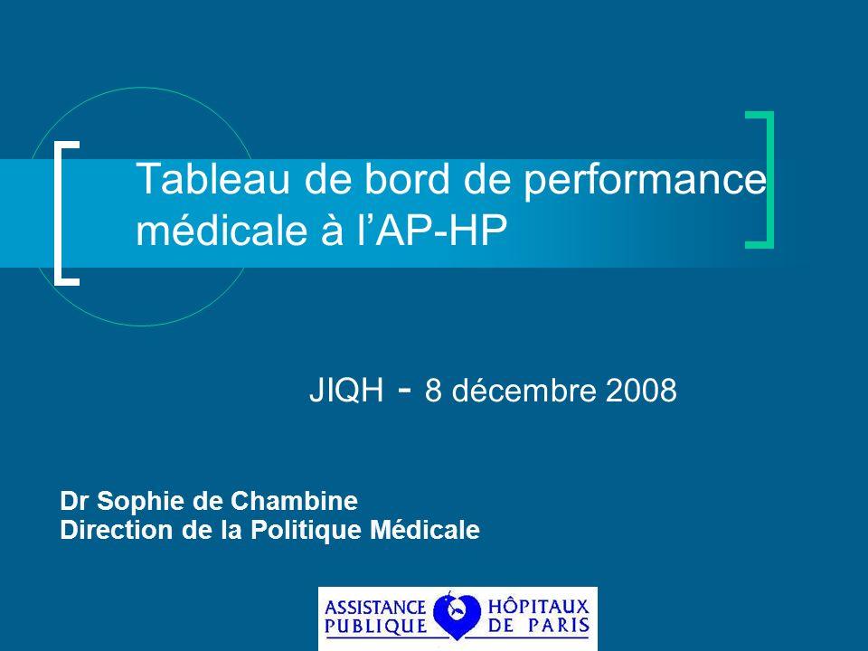 Dr Sophie de Chambine Direction de la Politique Médicale