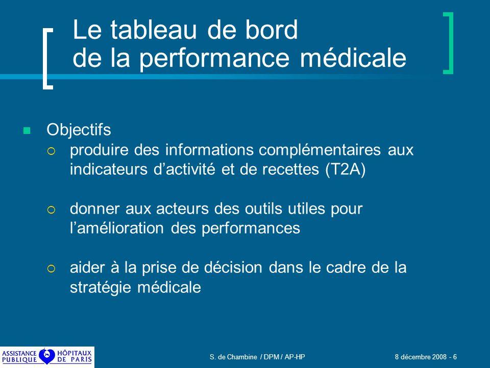 Le tableau de bord de la performance médicale