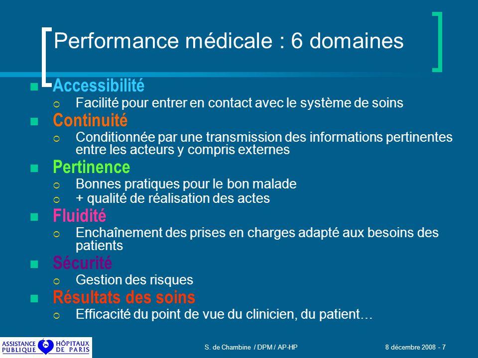 Performance médicale : 6 domaines