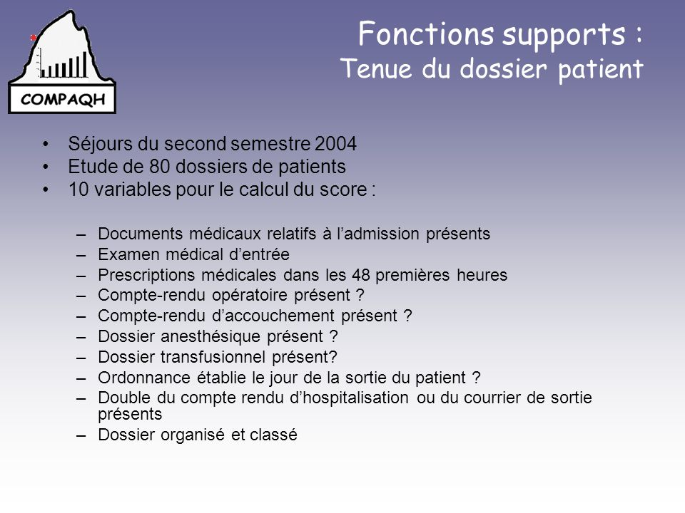 Fonctions supports : Tenue du dossier patient