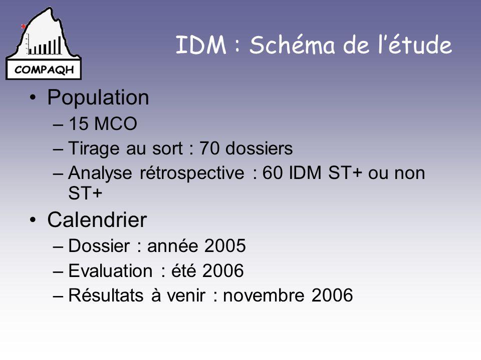 IDM : Schéma de l'étude Population Calendrier 15 MCO