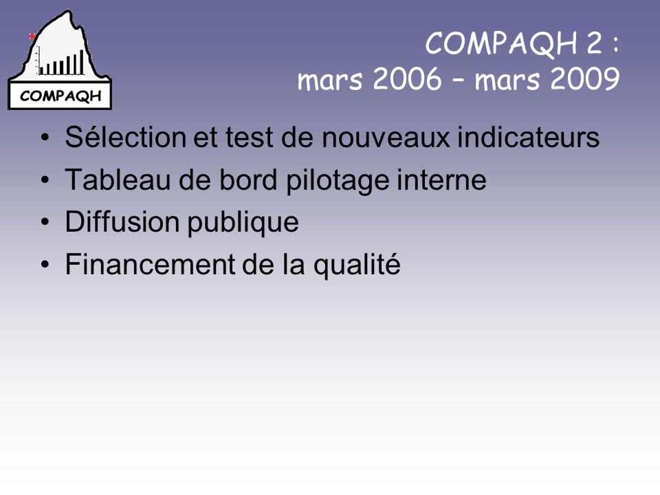 COMPAQH 2 : mars 2006 – mars 2009 Sélection et test de nouveaux indicateurs. Tableau de bord pilotage interne.