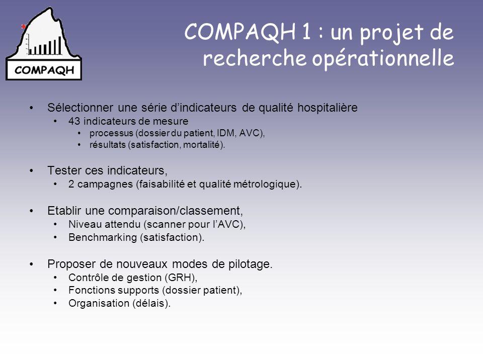 COMPAQH 1 : un projet de recherche opérationnelle