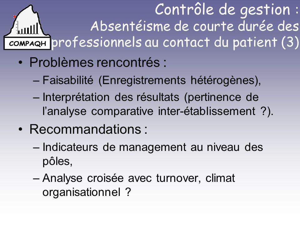 Contrôle de gestion : Absentéisme de courte durée des professionnels au contact du patient (3)