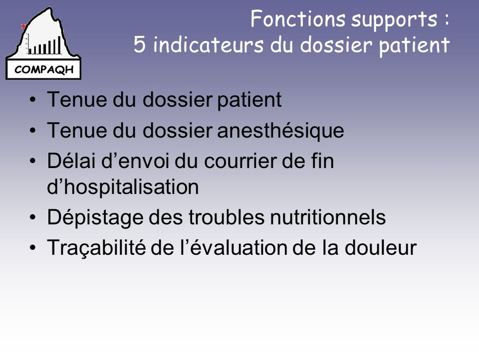 Fonctions supports : 5 indicateurs du dossier patient