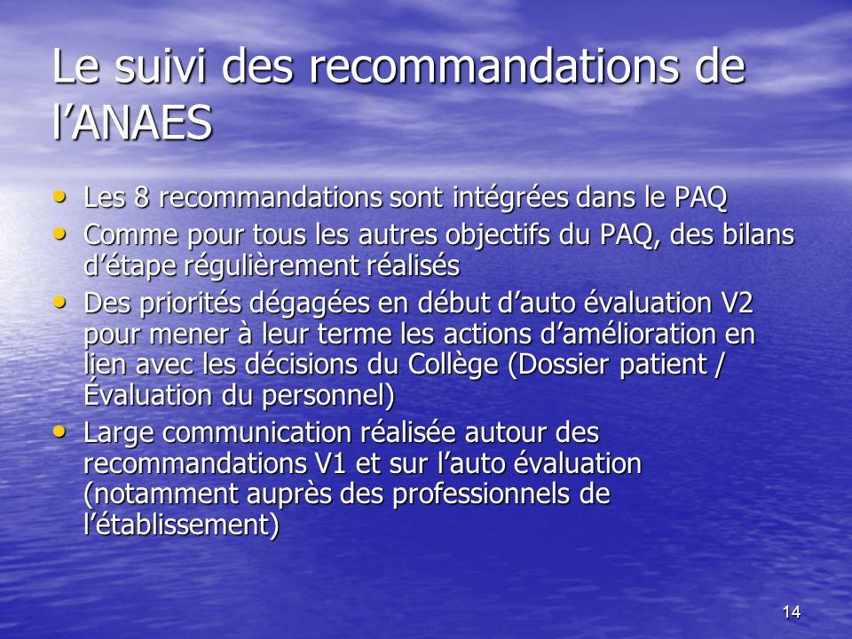 Le suivi des recommandations de l'ANAES