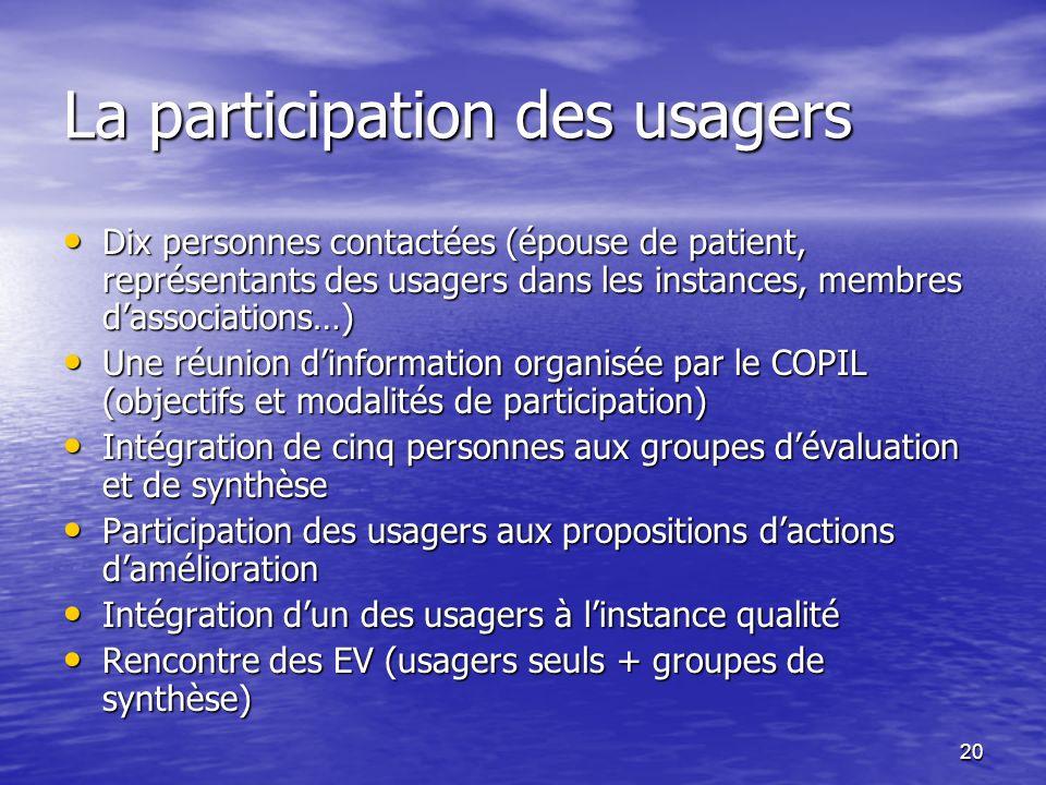 La participation des usagers
