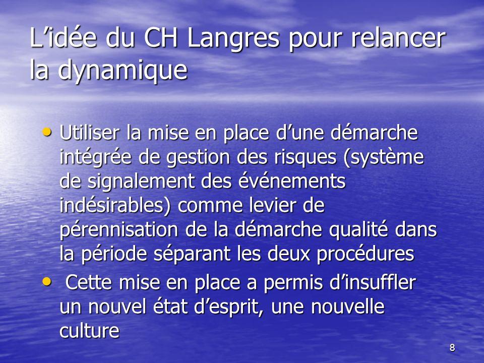 L'idée du CH Langres pour relancer la dynamique