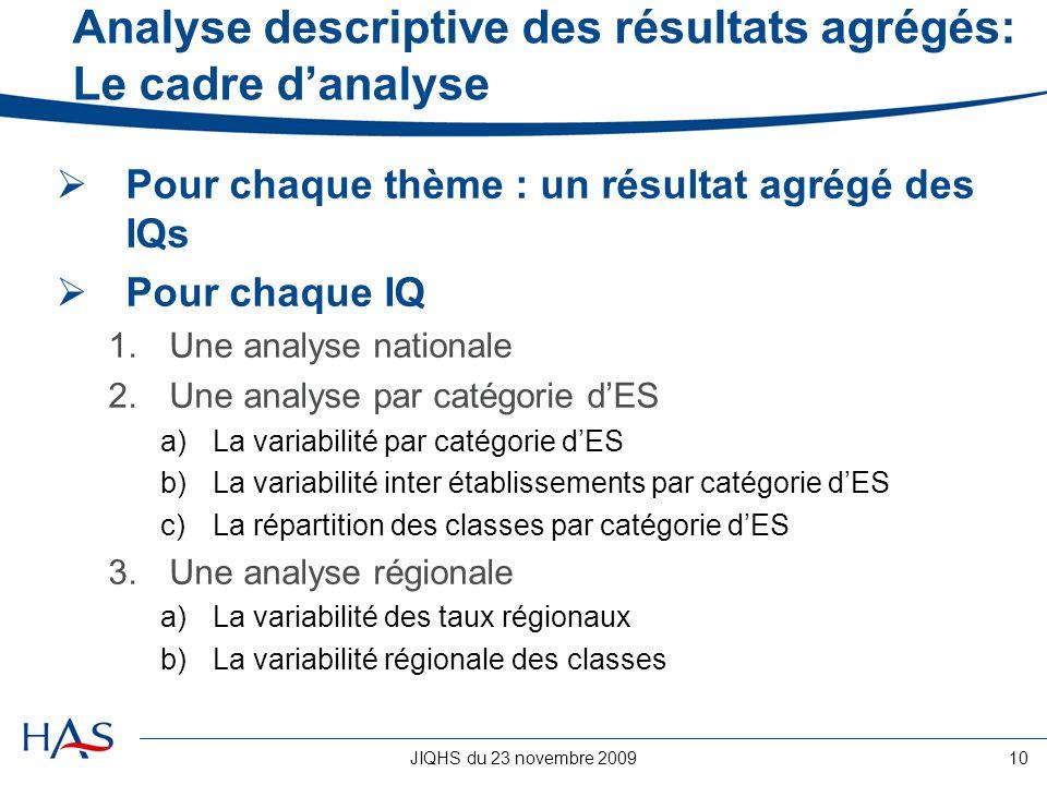 Analyse descriptive des résultats agrégés: Le cadre d'analyse
