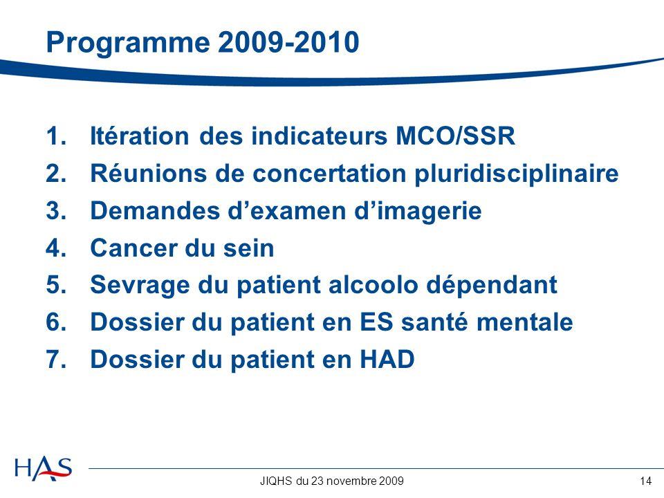 Programme 2009-2010 Itération des indicateurs MCO/SSR