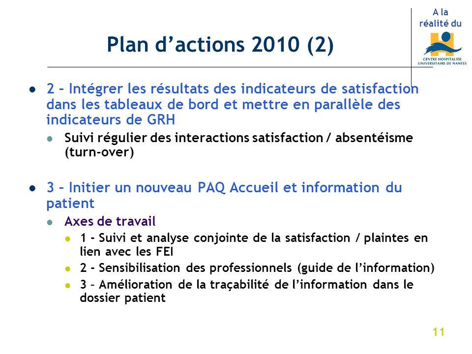 A la réalité du Plan d'actions 2010 (2)