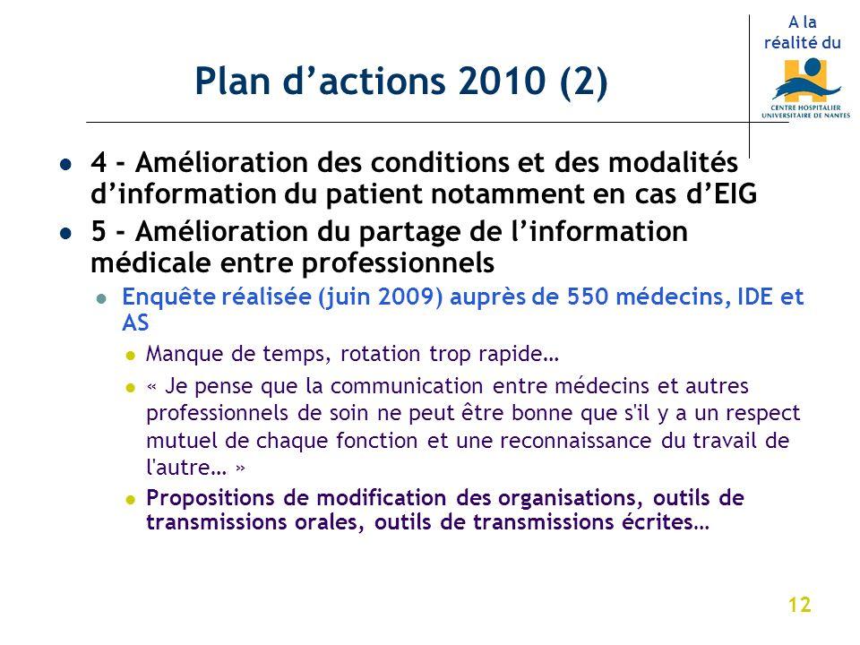 A la réalité du Plan d'actions 2010 (2) 4 - Amélioration des conditions et des modalités d'information du patient notamment en cas d'EIG.