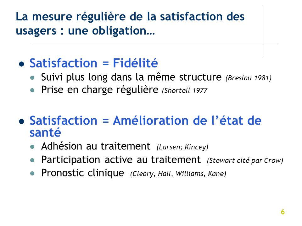 La mesure régulière de la satisfaction des usagers : une obligation…