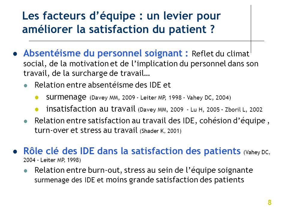 Les facteurs d'équipe : un levier pour améliorer la satisfaction du patient