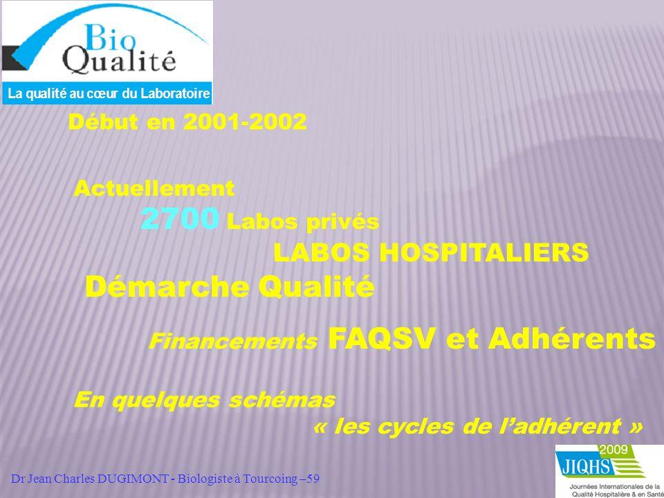 Financements FAQSV et Adhérents