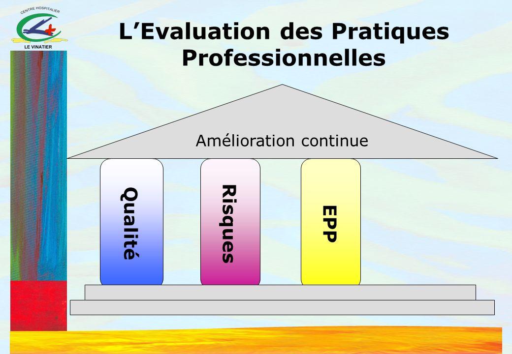 L'Evaluation des Pratiques Professionnelles
