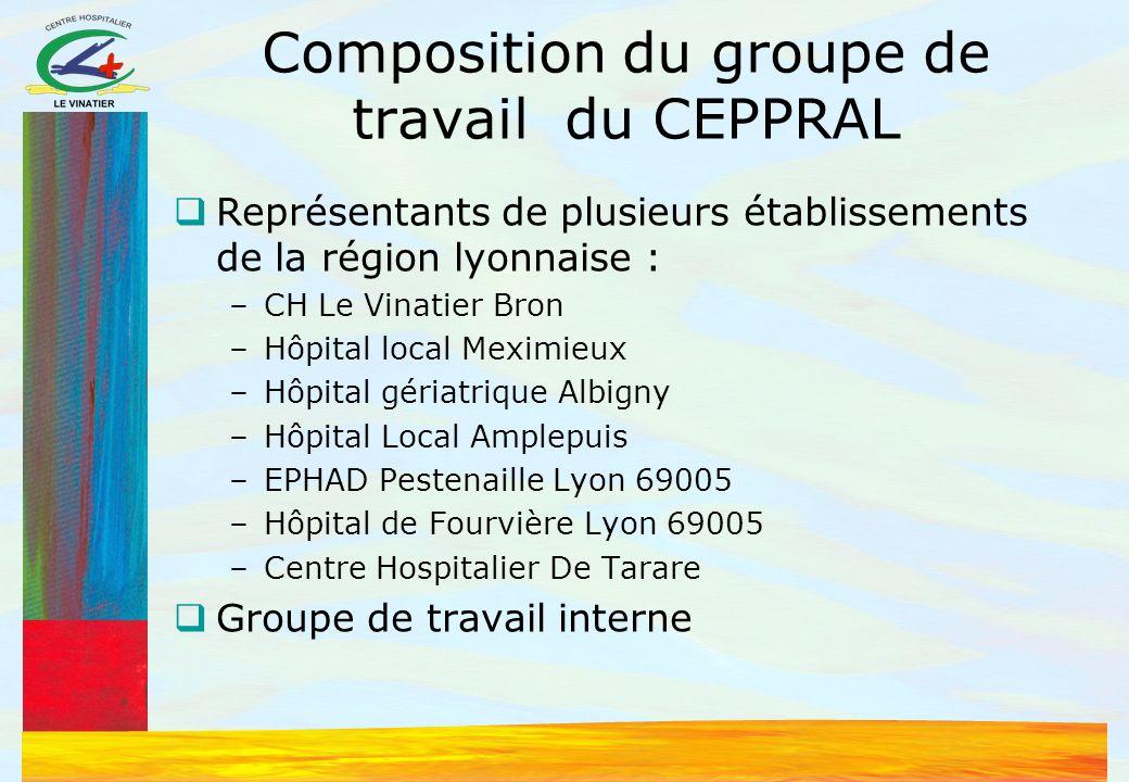 Composition du groupe de travail du CEPPRAL