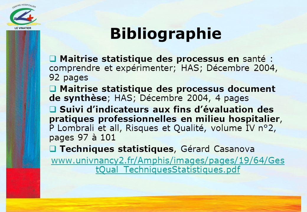 Bibliographie Maitrise statistique des processus en santé : comprendre et expérimenter; HAS; Décembre 2004, 92 pages.