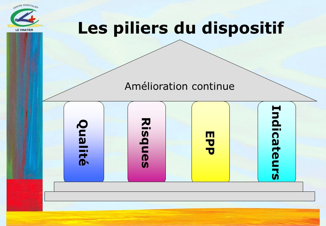 Les piliers du dispositif