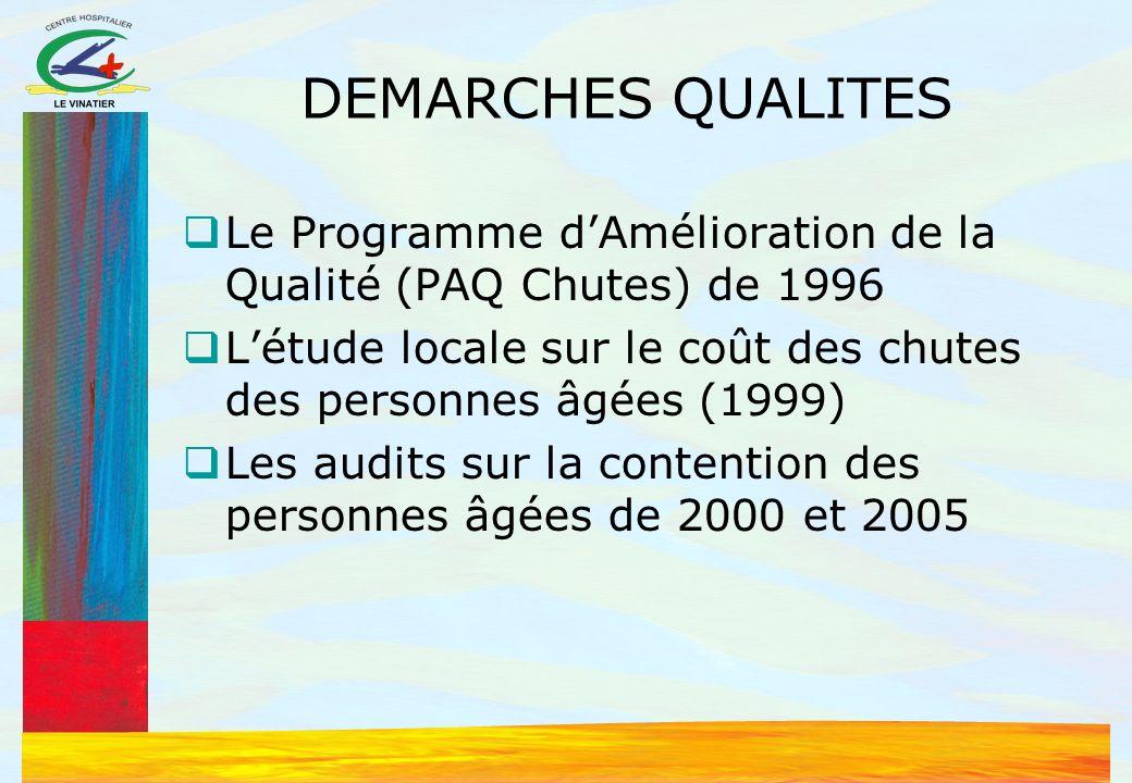 DEMARCHES QUALITES Le Programme d'Amélioration de la Qualité (PAQ Chutes) de 1996. L'étude locale sur le coût des chutes des personnes âgées (1999)