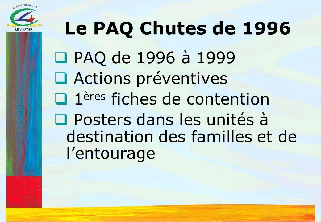 Le PAQ Chutes de 1996 PAQ de 1996 à 1999 Actions préventives