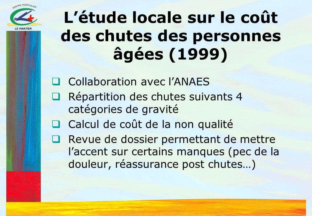 L'étude locale sur le coût des chutes des personnes âgées (1999)