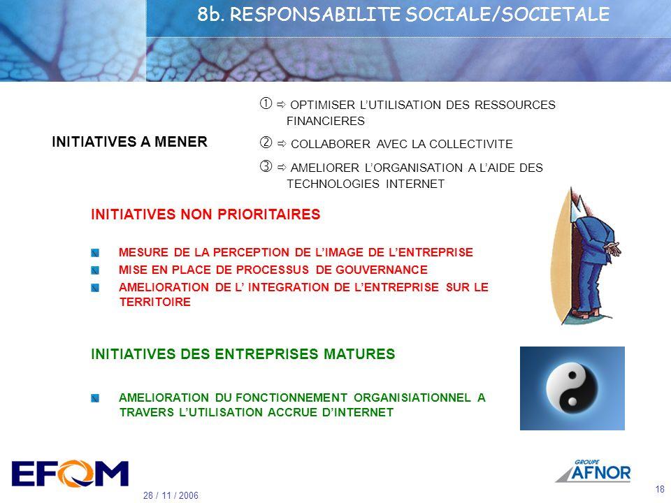 8b. RESPONSABILITE SOCIALE/SOCIETALE
