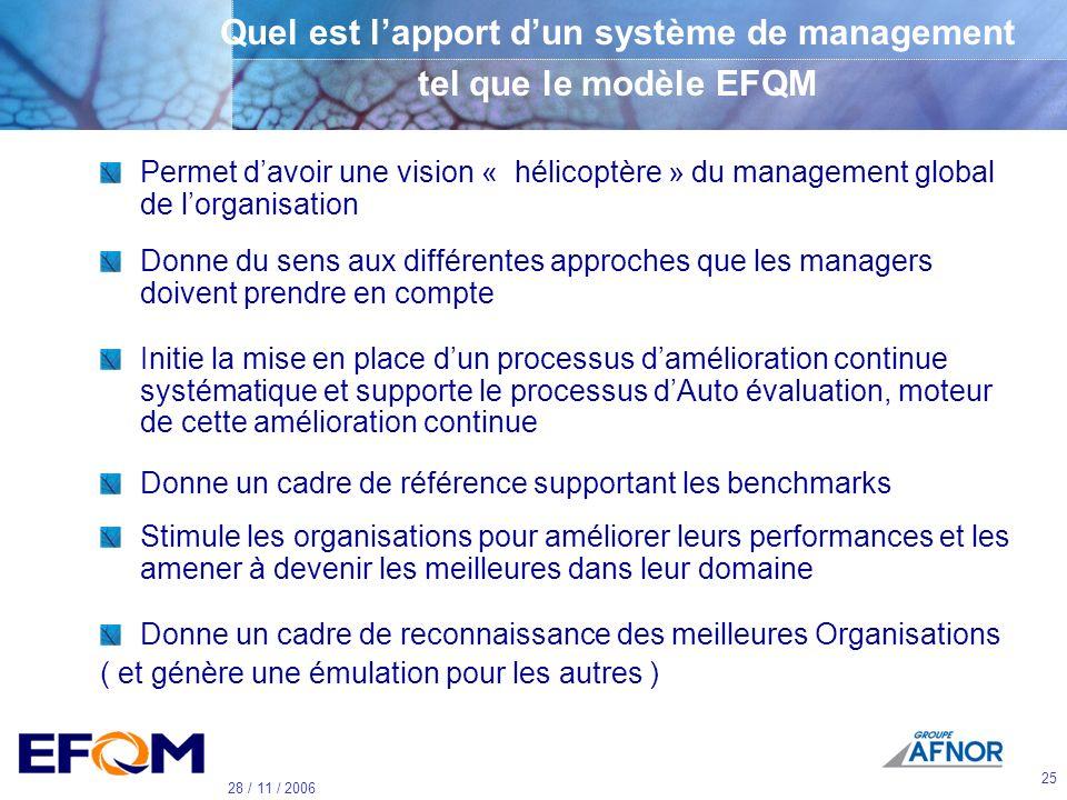 Quel est l'apport d'un système de management tel que le modèle EFQM