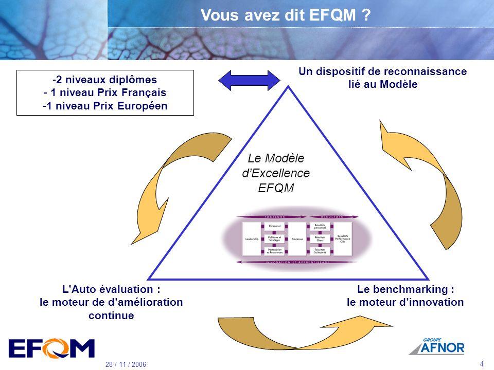 Vous avez dit EFQM Le Modèle d'Excellence EFQM