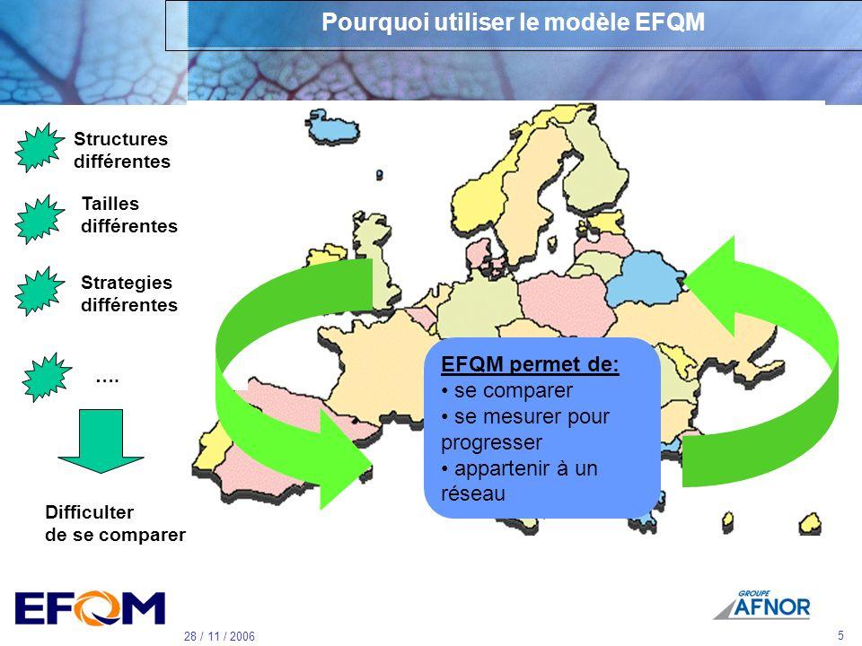 Pourquoi utiliser le modèle EFQM