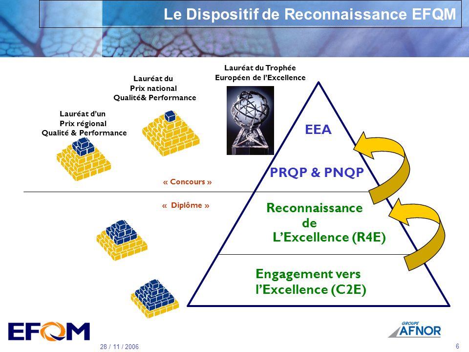 Le Dispositif de Reconnaissance EFQM