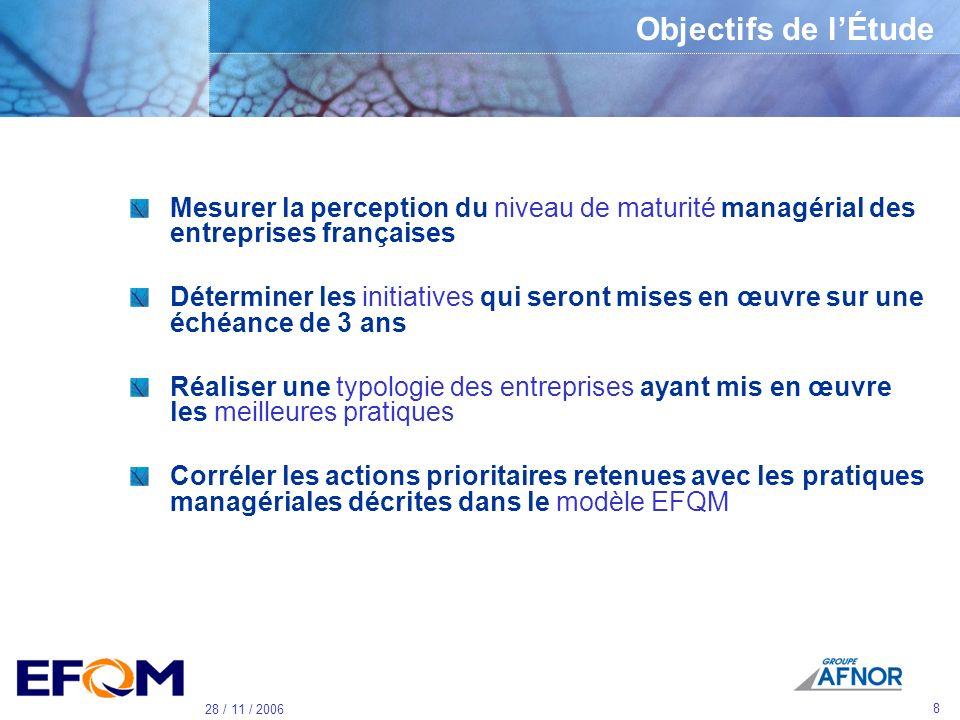 Objectifs de l'Étude Mesurer la perception du niveau de maturité managérial des entreprises françaises.