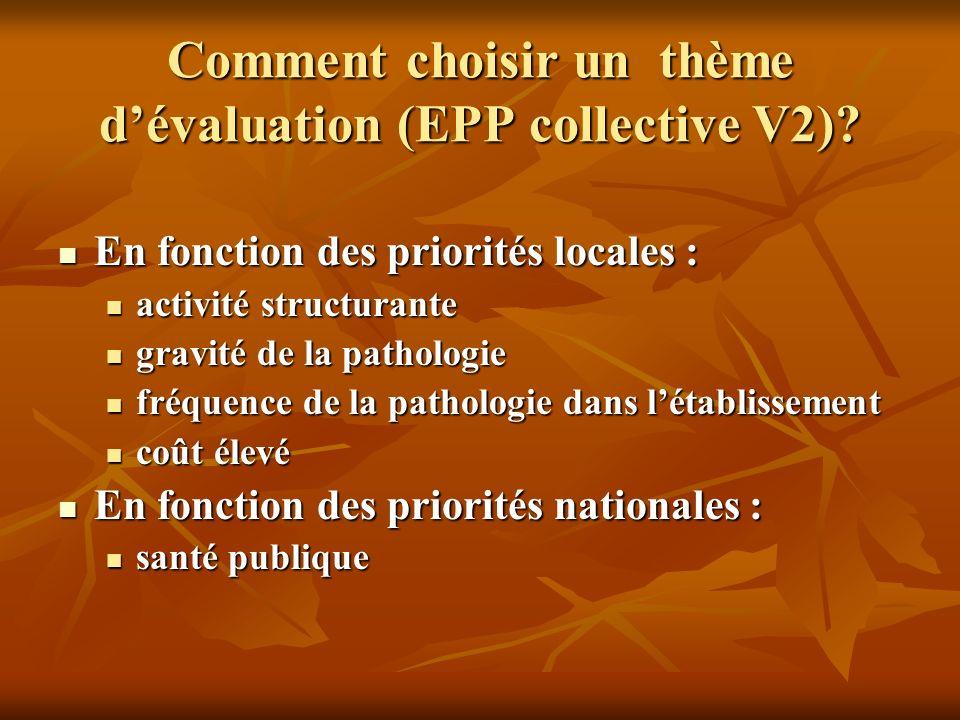Comment choisir un thème d'évaluation (EPP collective V2)
