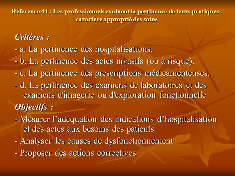 - a. La pertinence des hospitalisations.
