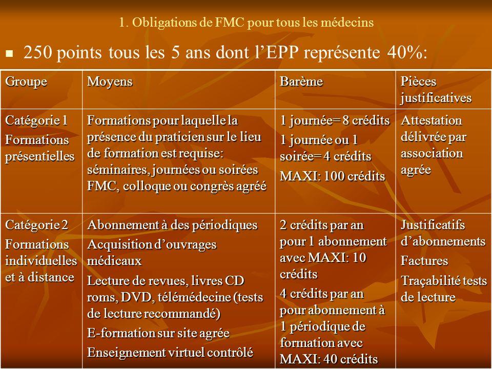 1. Obligations de FMC pour tous les médecins