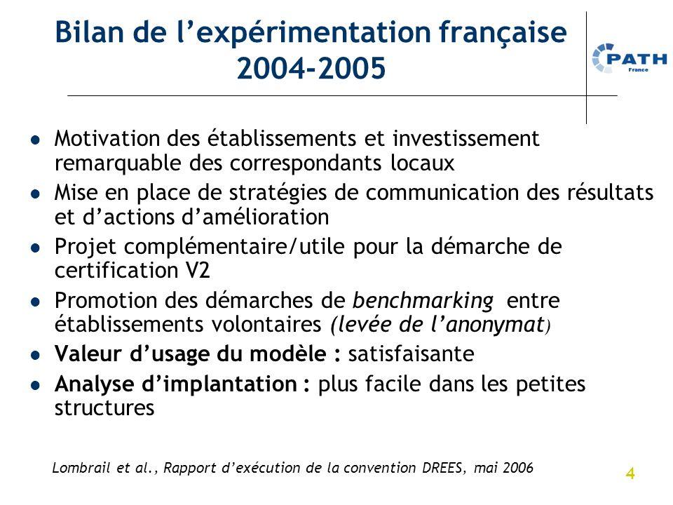Bilan de l'expérimentation française 2004-2005