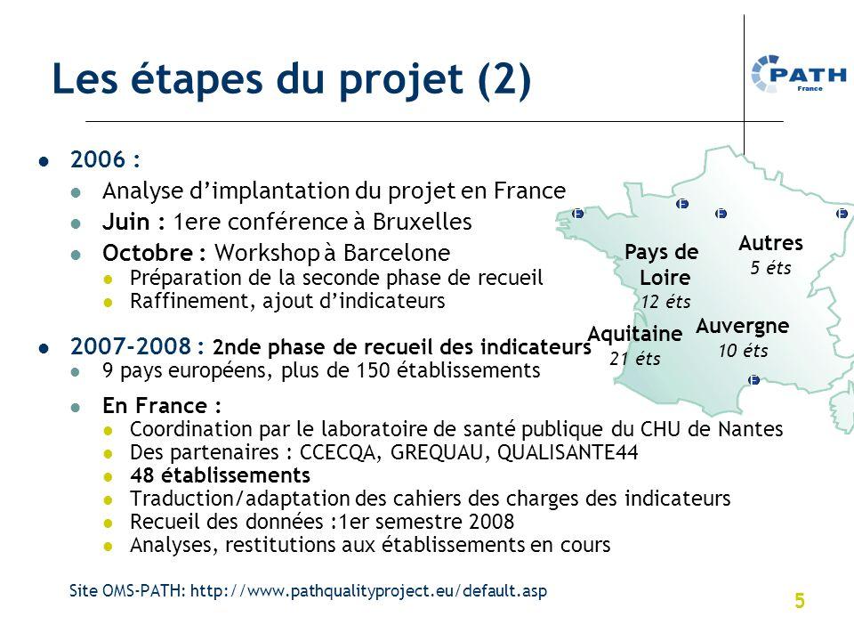 Les étapes du projet (2) 2006 :