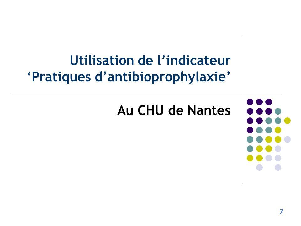 Utilisation de l'indicateur 'Pratiques d'antibioprophylaxie'