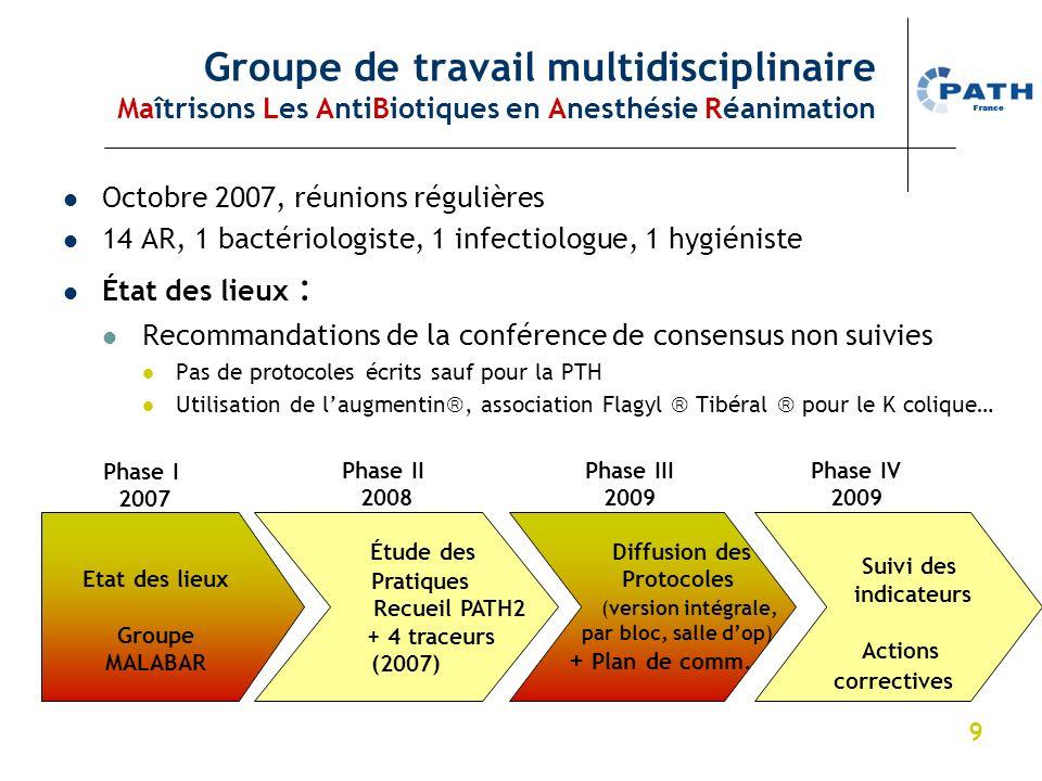 Pratiques Recueil PATH2 + 4 traceurs
