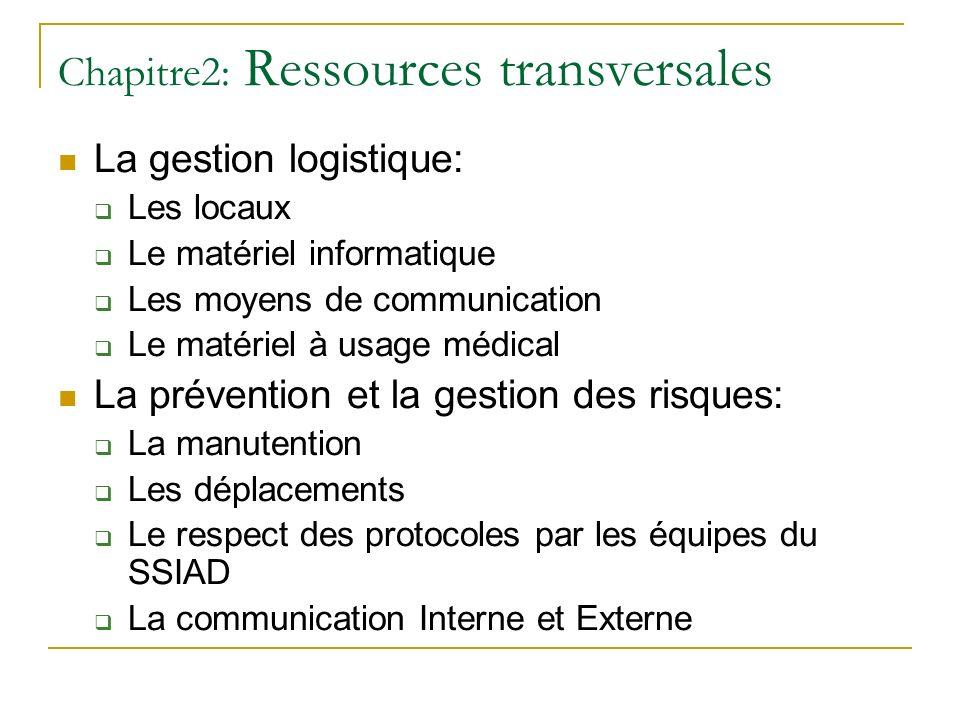 Chapitre2: Ressources transversales