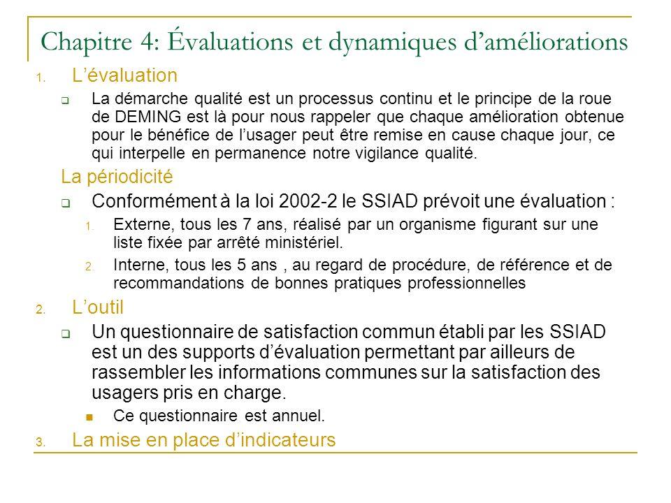 Chapitre 4: Évaluations et dynamiques d'améliorations